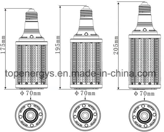 E27/E40 80W Gesockeltes Leuchtmittel 160lm/W LED Kolbenlampen