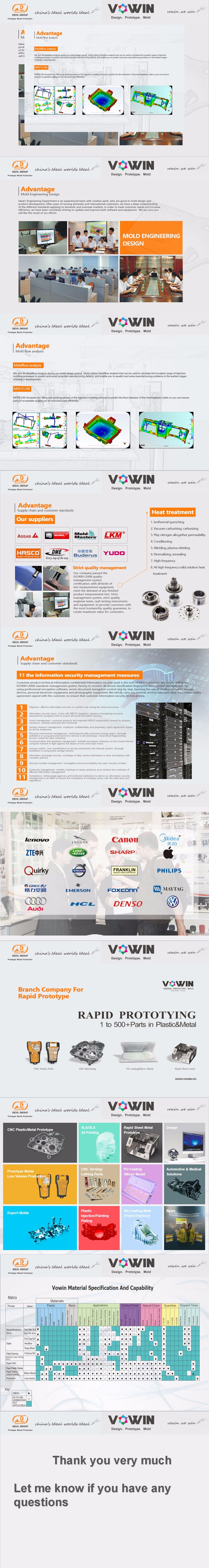 Professional Small Order Aluminium CNC Parts Rapid Prototype Manufacturer in China