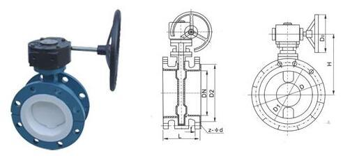 Flanged Flouorine Plastic Lined Butterfly Valve (GAD341F/GAD341FS)
