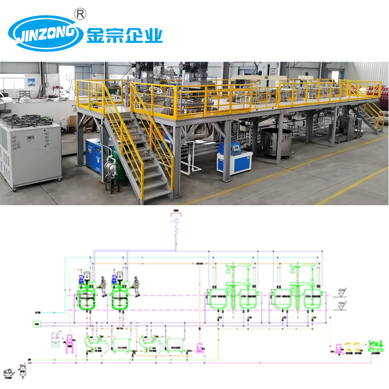 Jinzong Machinery realiable Metal Paint Production Line Equipment company-1