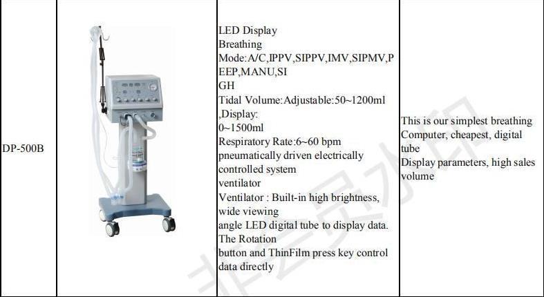 Respirator szpitalny Respirator tlenu ICU Cena maszyny