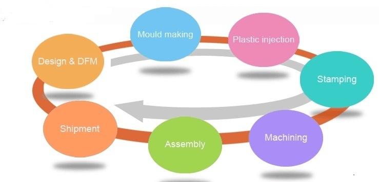 Customized Sheet Metal Fabrication Stainless Metal Stamping