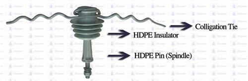 ANSI C29 15kv Modified Polyethylene HDPE Pin Type Insulation Device