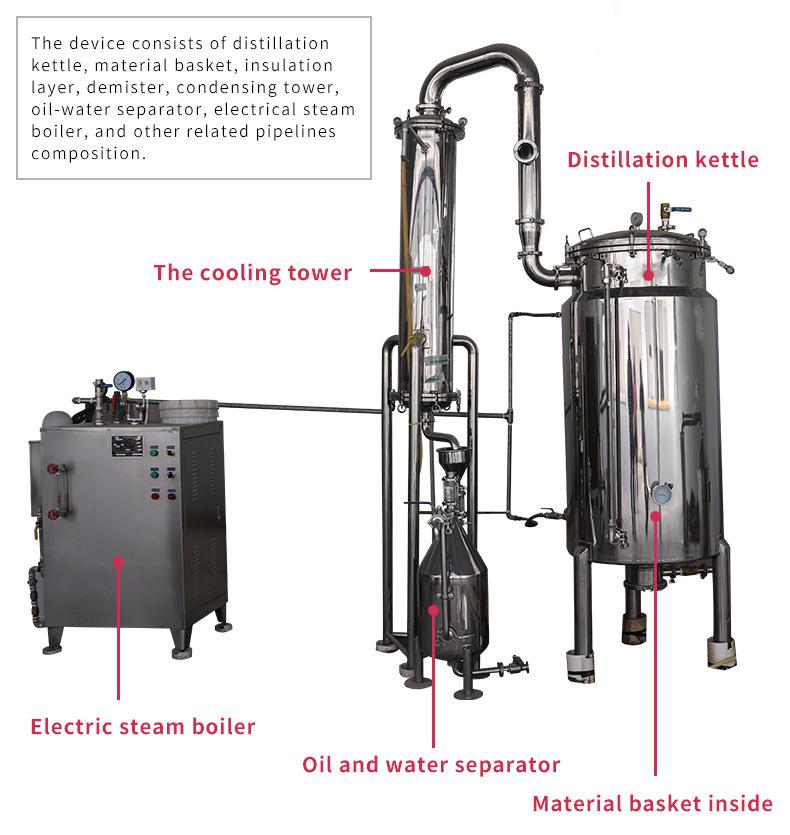 China Multifunctional Flower Essential Oil Distiller