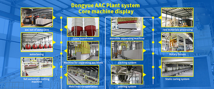 China Automatic Fly Ash Autoclave Aerated Concrete AAC