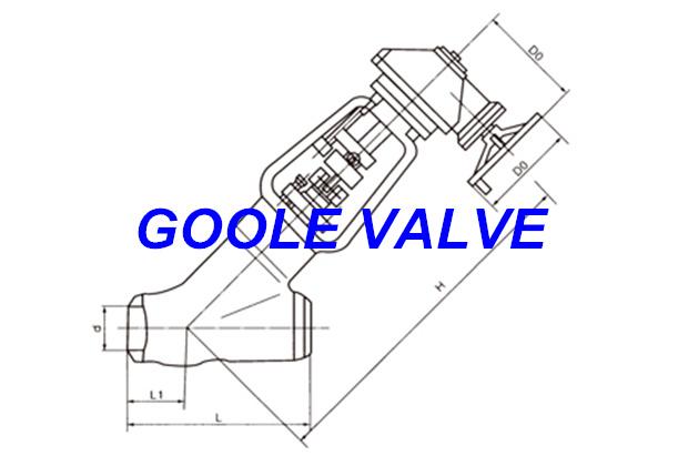 Y Type Pressure Seal Power Station Globe Valve (GAJ65Y)