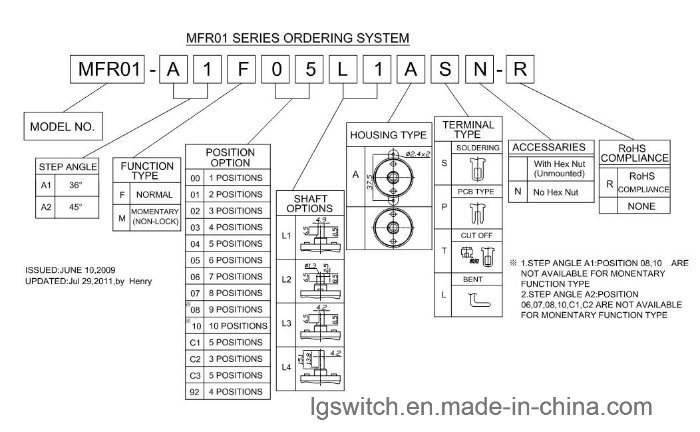 MFR01 Rotary Switches,SP5T Rotary Switches,Blender Rotary Switches,4