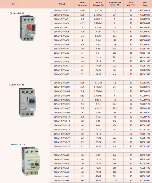China Motorized Circuit Breaker, Types of Electrical Circuit Breaker ...