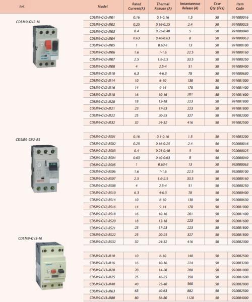 China Motorized Circuit Breaker, Types of Electrical Circuit Breaker ...