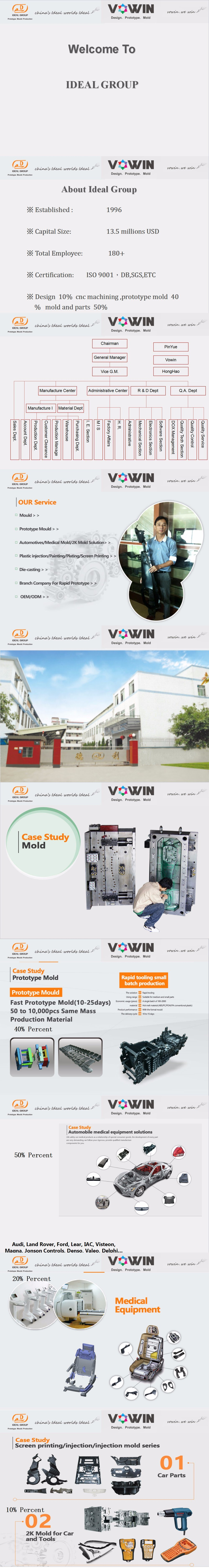 Ce Certificated Plastic Injection Mould for Automotive Parts