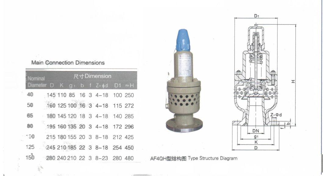 Blower System Safety Valve (GAF4QH-10C)