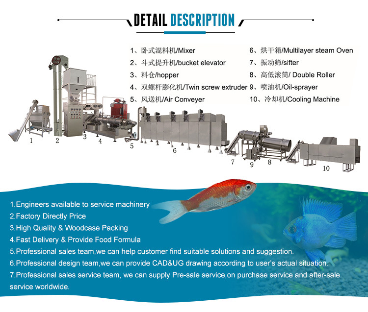 Animal Aquarium Pet Dog Cat Monkey Fox Bird Tilapia Floating Fish Feed Pellet Production Machine Snack Food Mill Processing Making Extrusion Line Price