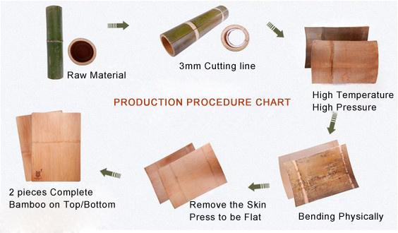 Tagliere in bambù personalizzato personalizzato per cucina (EB-93933)