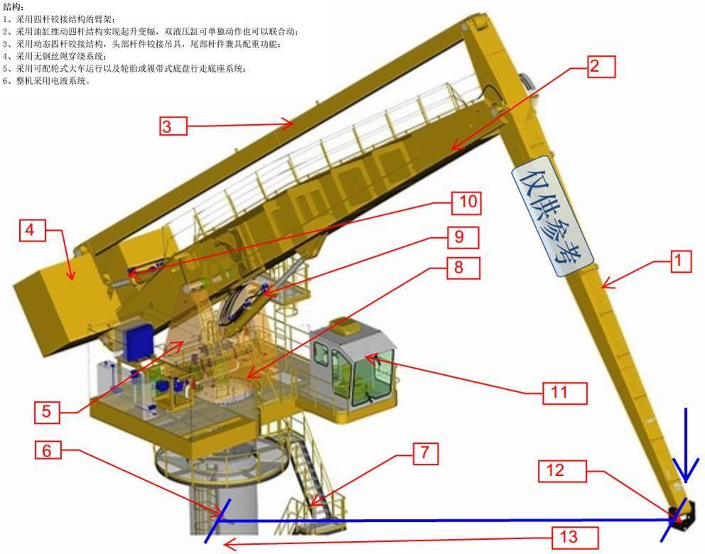 ghe400-2628 balance chinese liebharr e-crane jetty jib railway traveling  portal gantry crane