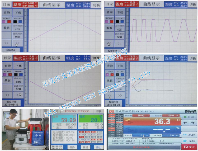 Laboratory Fast Temperature Change Environmental Testing Equipment