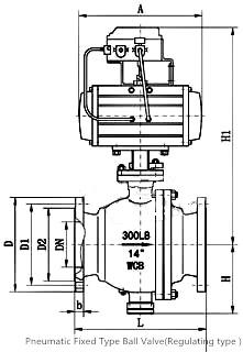 Pneumatic Fixed Type Ball Valve (AT Series Actuator)