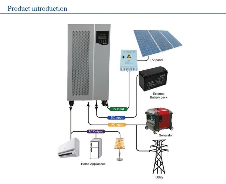 12kVA 10000W 10kw off Grid Solar Power System with Solar Panel