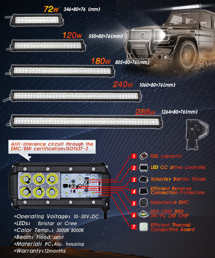 240W 2 Row LED Light Bar 42inch Spot Beam Ce RoHS LED Driving Lights off Road Lighting LED Work Lights for Truck