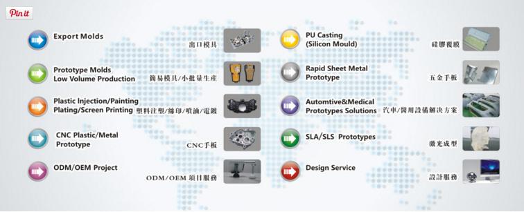 Plastic Automotive Air Conditioning Case Rapid Prototype Model