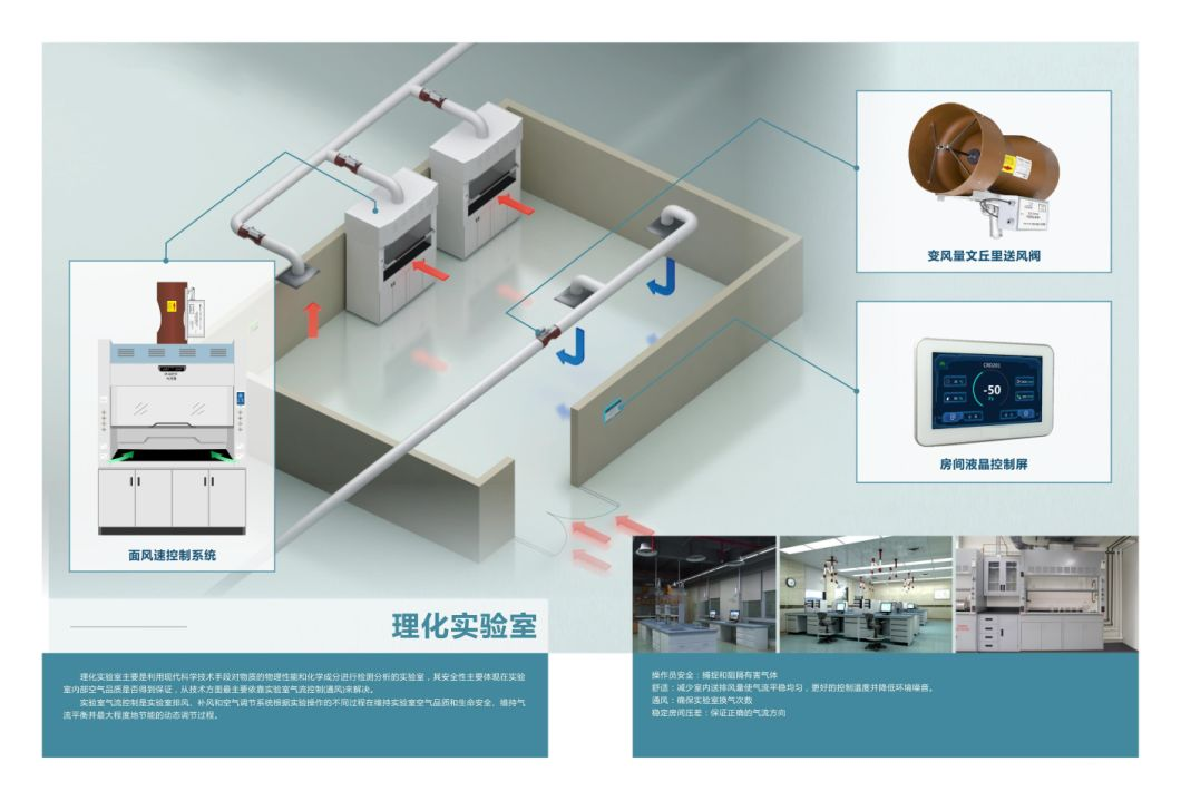 China Europe Design And Configuration Cheap Lab Equipment