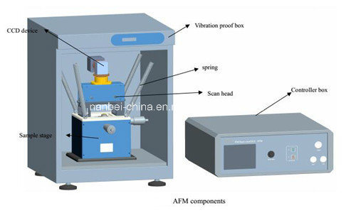 All-in-One Lab Atomic Force Microscope