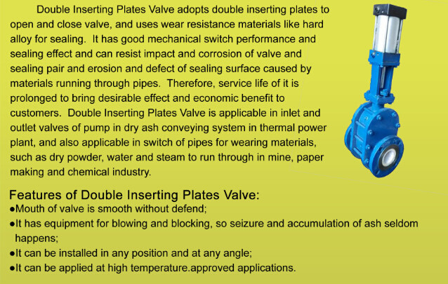 Pneumatic Ceramic Double-Disc Gate Valve (GZT644TC)