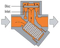 Thermodynamic Type Steam Trap (GATD42)