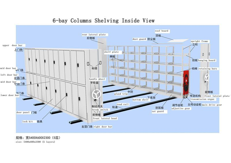 China File Storage Mobile Rack Assembly Structure