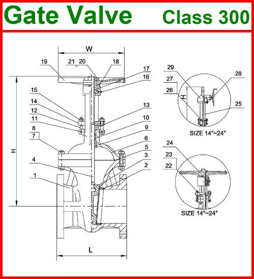 B148 C95800 / C95500/C83600/C84400 Bronze Material Flanged Gate Valve