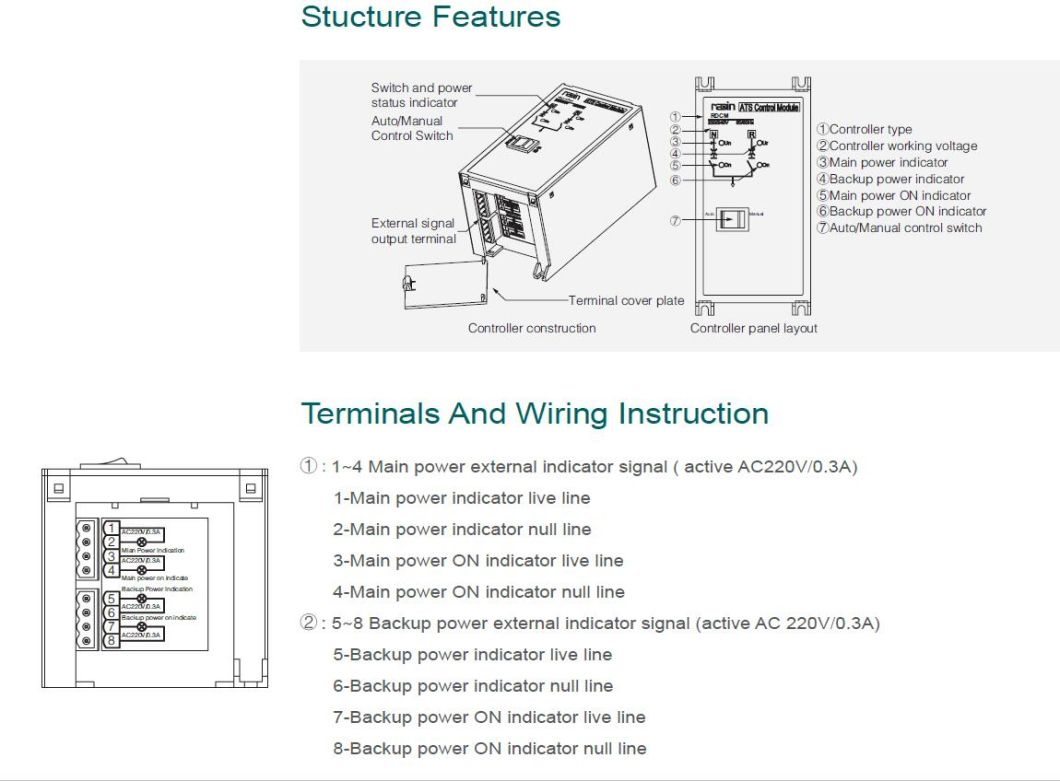 China Ats Wiring Diagram For Standby Generator 50 Amp Auto