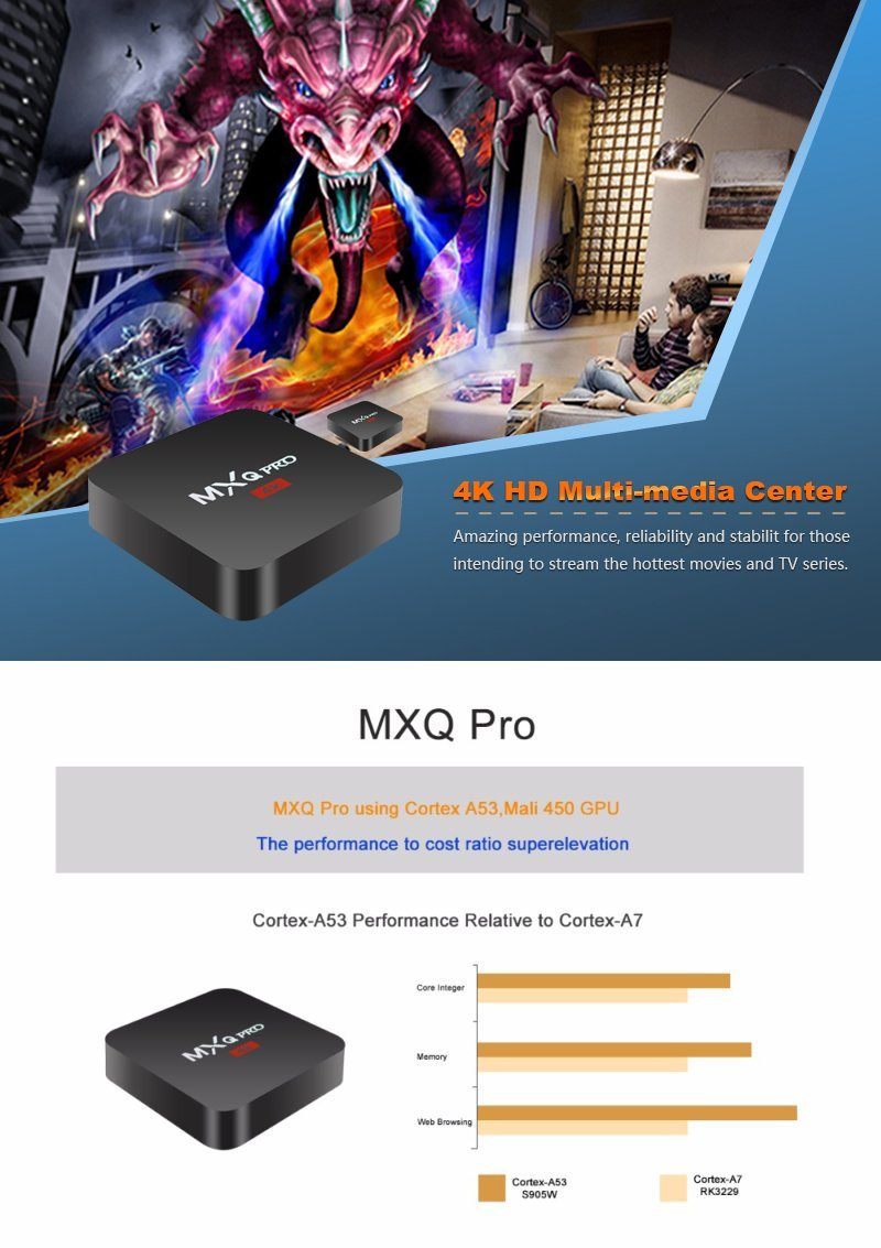 2018 New Product TV Box Mxq PRO S905W 1g 8g Android 7.1 TV Box with Kodi 17.4 Quad-Core 4K Full HD Video