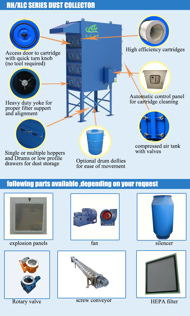 Cartridge Dust Collector for Welding Fume