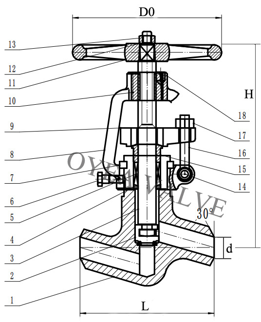 ANSI GB JIS DIN High Pressure High Temperature Wcb Forged Steel Stainless Steel Power Station Globe Valve