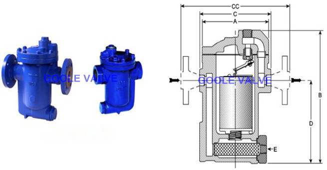 881f Armstrong Design Inverted Bucket Steam Trap