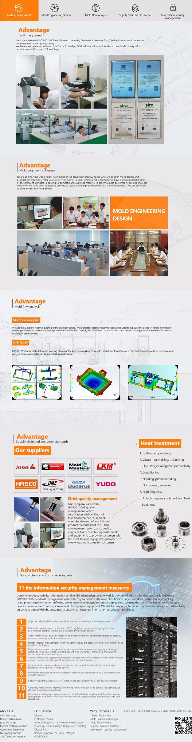 SLS SLA Rapid Prototyping/3D Printing Prototype Factory