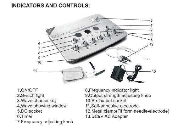Hwato Electronic Acupuncture Stimulator Sdz-II