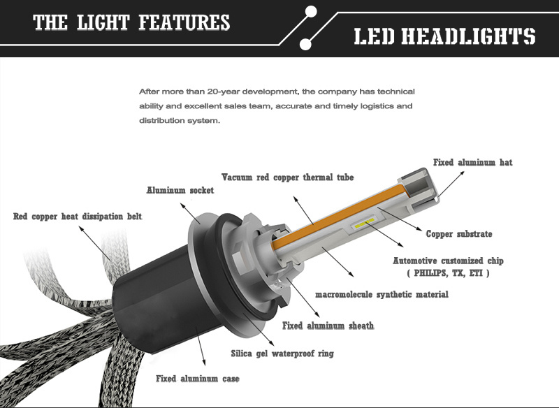 Markcars LED Auto Headlamp Car LED Headlight Fortoyota