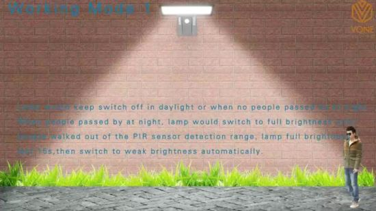 China Security Night Mounted Waterproof Plastic Lights Ip65 4 2w Energy Outdoor Powered 90pcs Led Solar Wall Light China Solar Outdoor Wall Lights B Q Solar Outdoor Wall Lights Black