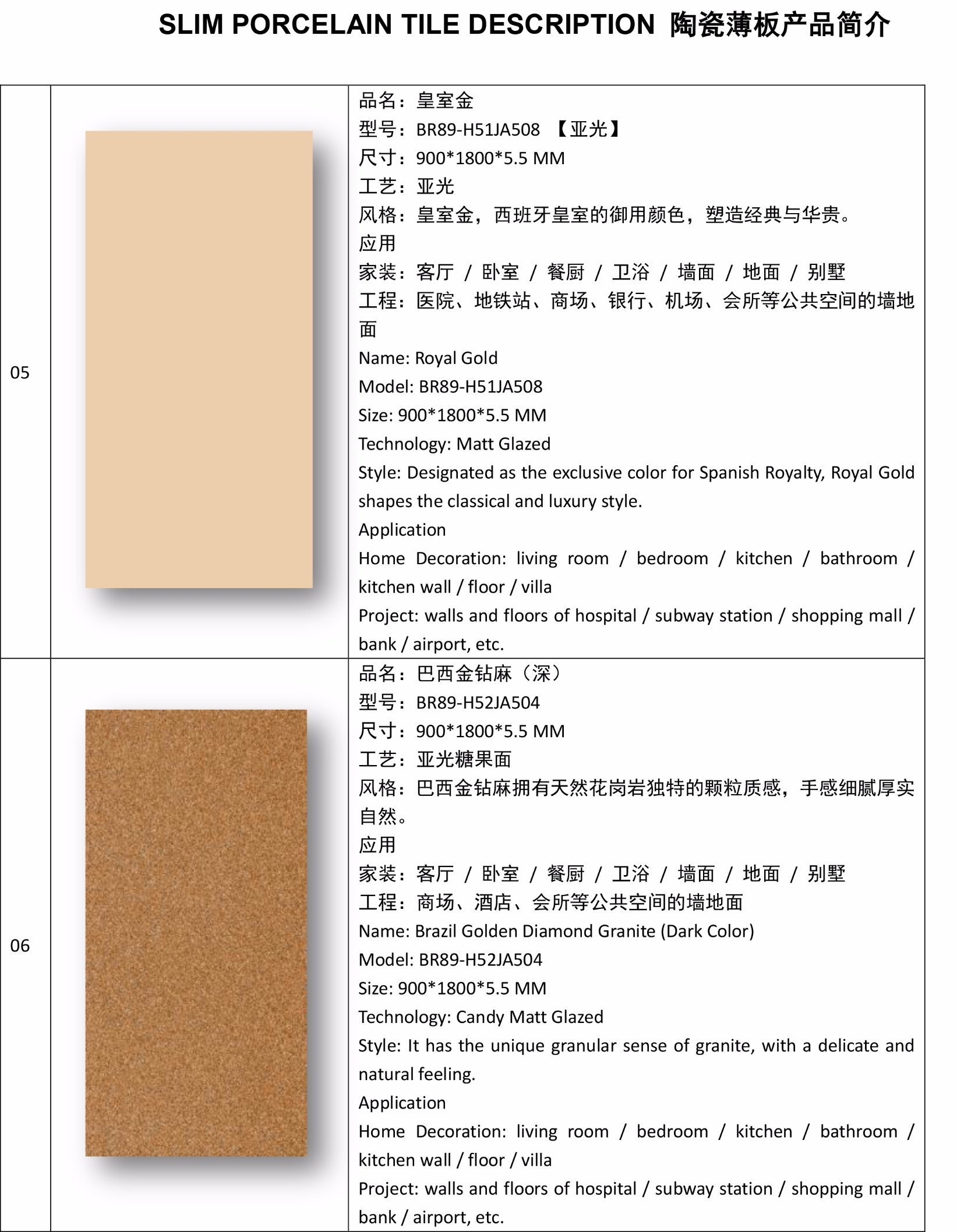China 900X1800X5.5mm Thickness Polished Porcelain Slim Wall Tiles ...