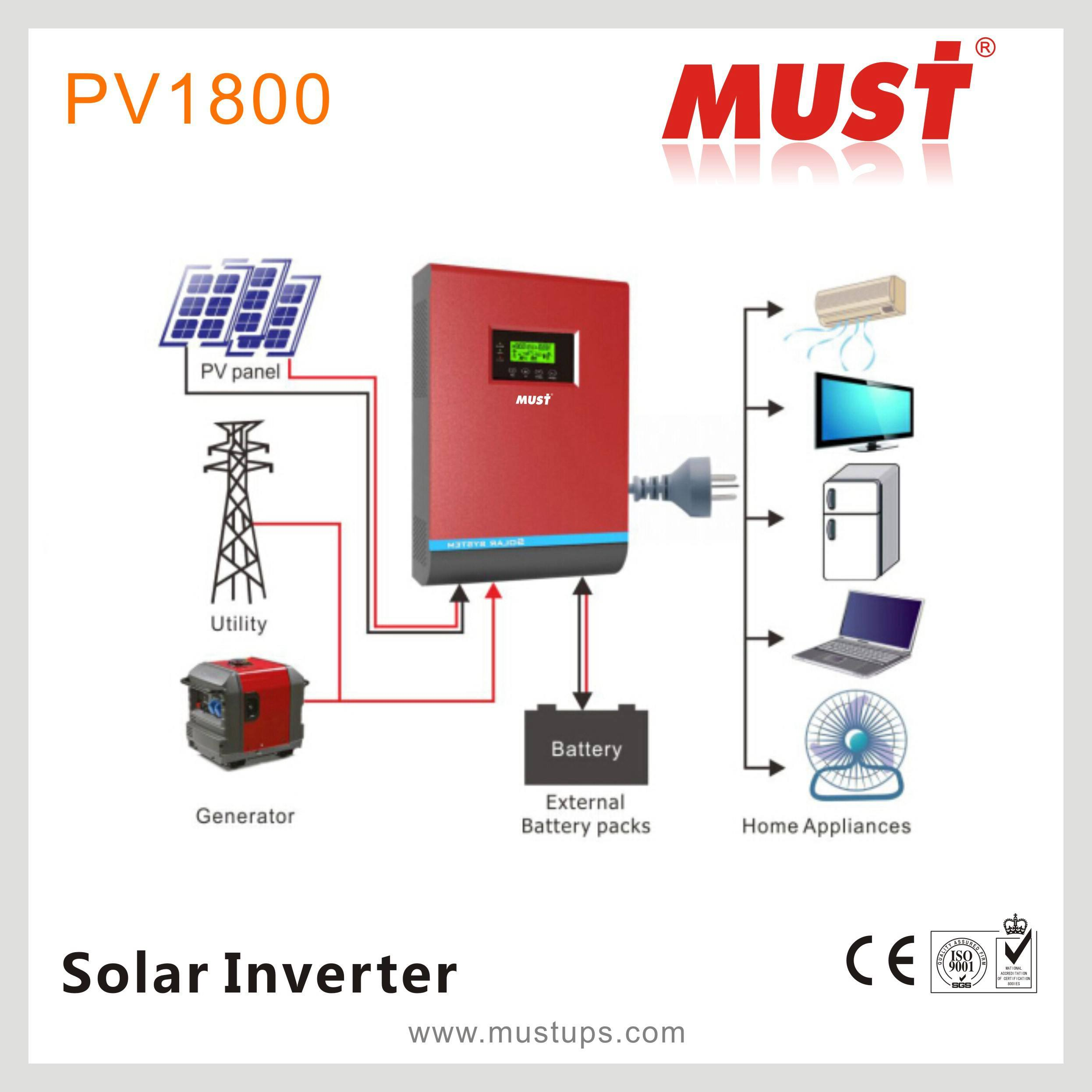 China Pure Sine Wave Hybrid Solar Inverter 1kva 2kva 3kva