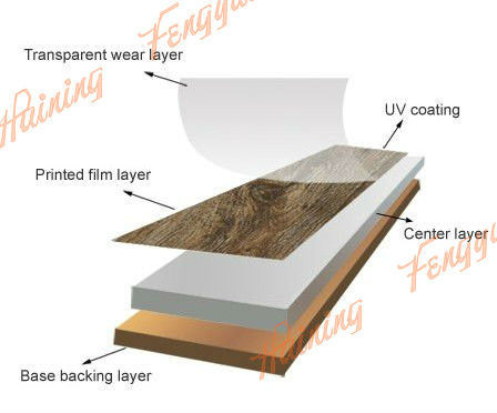 High Glossy Bevelled Edge Click PVC Flooring pictures & photos