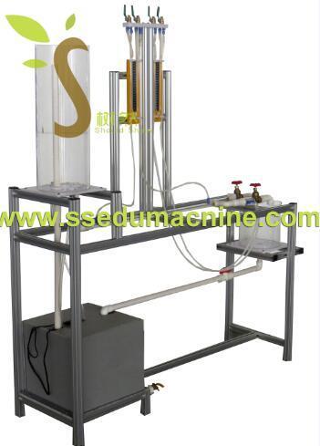 China Pipes Fluid Friction Venturi Method Hydraulic Bench