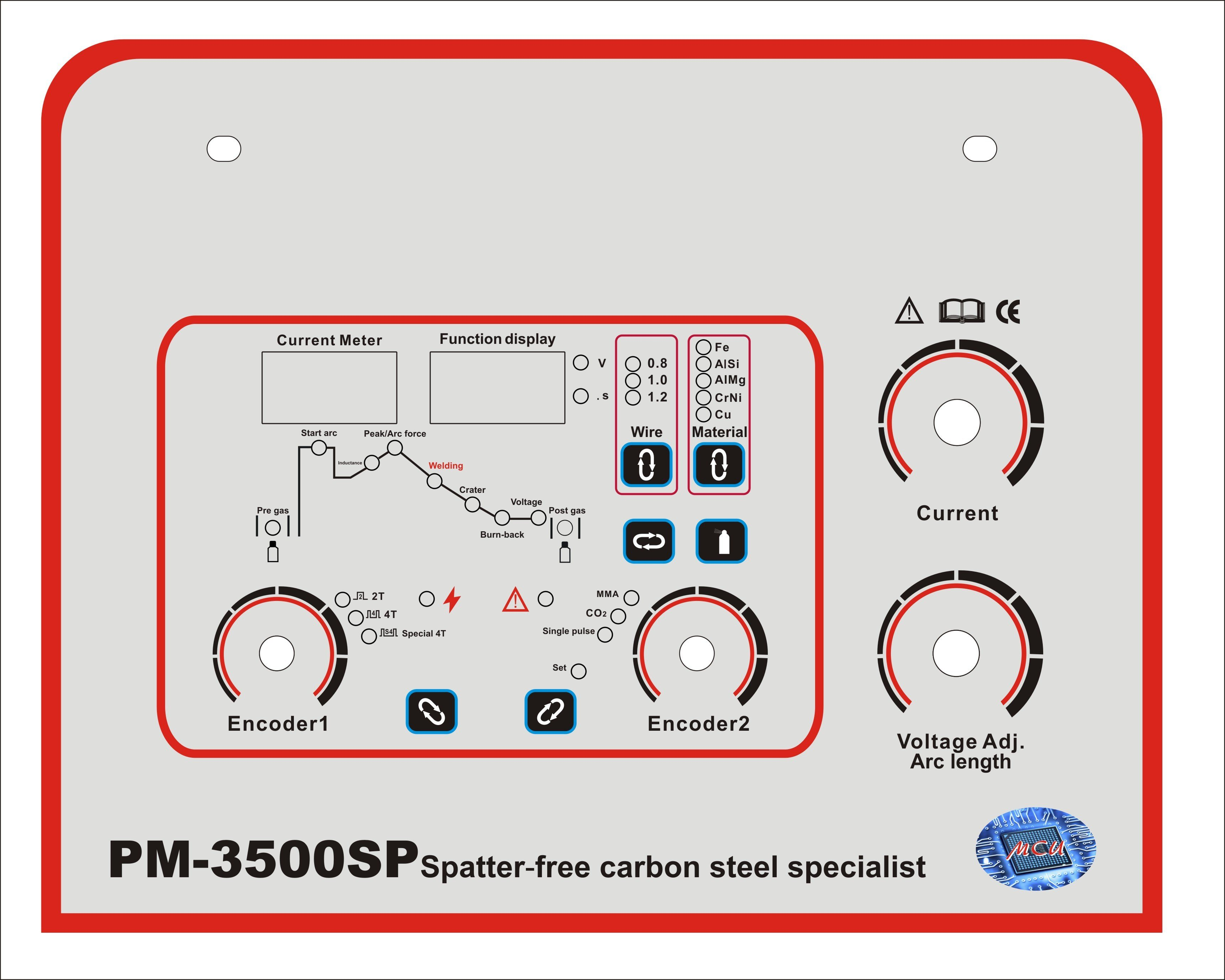 mig welding machine diagram wiring library pulse generator 2006 arctic cat f7r hood complete