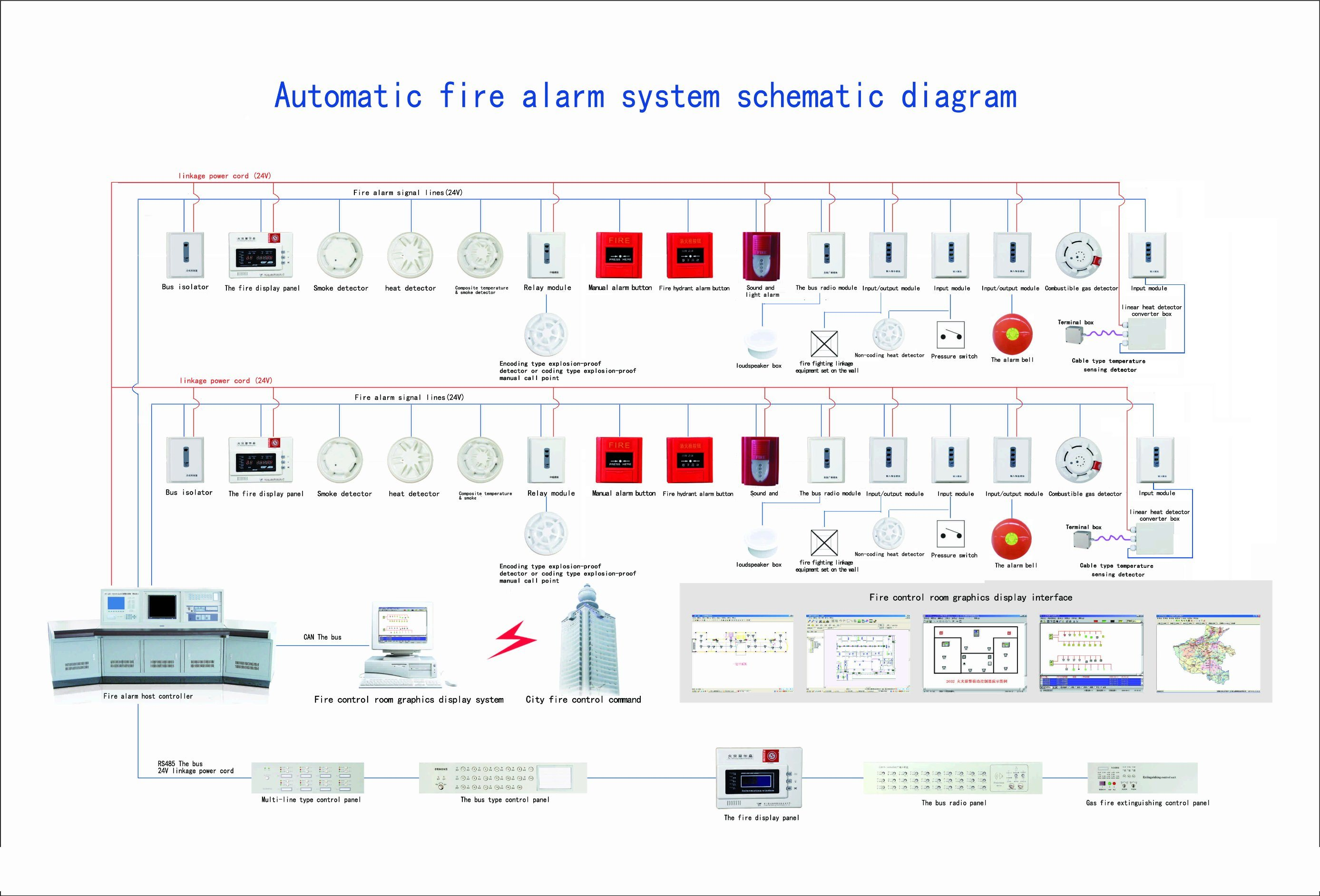 China Two Bus Intelligent Fire Alarm Controller Security Systems ...