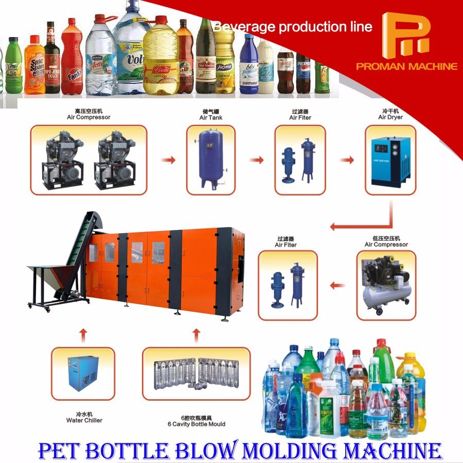 2017 New Tech Design Beverage Bottle Filling Machine pictures & photos