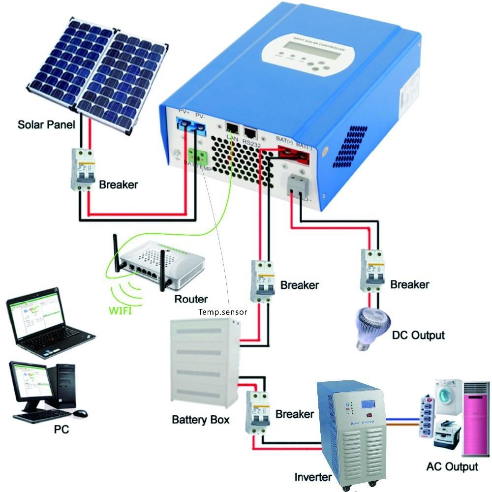 China 10kw 15kw Solar Wind Power Hybrid System Diagram