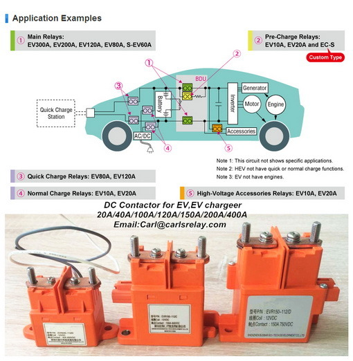 [Hot Item] EV Relay, High Voltage Hermetic Sealed DC Contactor for EV, EV  Charger  Supplier of Tesla, Mbw Panasonic Tyco EV200relays  Panasonic