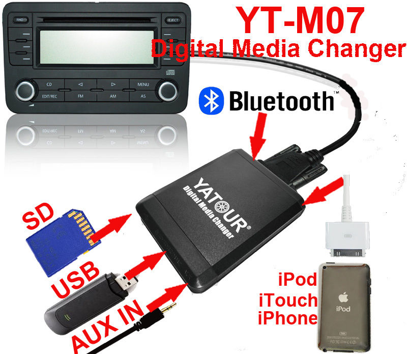 Digital Media Changer Yatour Yt-M07 Car USB SD Aux with iPhone Music Interface Integration Kit
