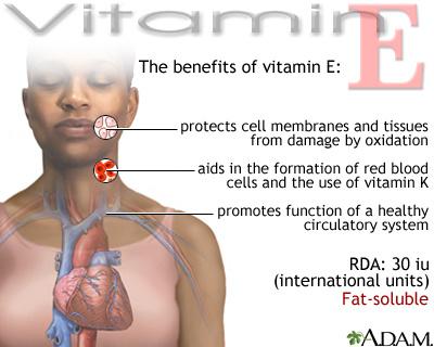 China People Eating Vitamin E Capsules Benefits China Vitamin E Oil Vitamin E Foods