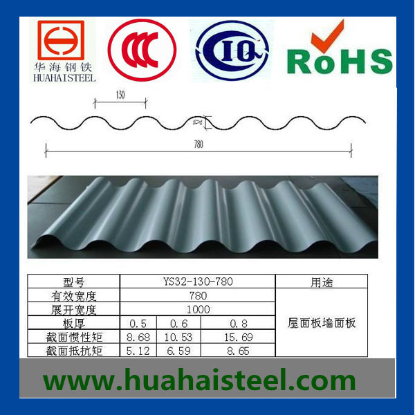 Corrugated Galvanised Steel in Coil pictures & photos